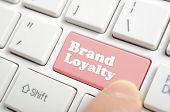 Pressing brand loyalty key on keyboard