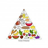 foto of food pyramid  - Nutritious foods Pyramid on white background for Health and Medical concept - JPG