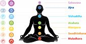 stock photo of chakra  - Symbols of seven chakras and man silhouette spirituality vector illustration - JPG