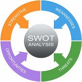 foto of swot analysis  - SWOT Analysis Word Circles Concept with great terms such as strengths threats and more - JPG