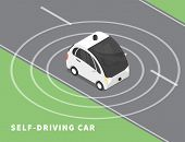 Постер, плакат: Self driving car black icon