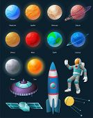 Celestial Bodies Solar Space Station Spacecraft Artificial Earth Satellite Astronaut Sun Moon Planet poster