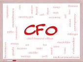 Cfo Word Cloud Concept On A Dry Erase Board