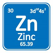 Periodic Table Element Zinc Icon On White Background. Vector Illustration. poster