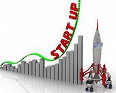 Start Up. The Graph Of Growth. Graph Of Rapid Growth With Word Start Up And Rocket. 3d Illustration poster
