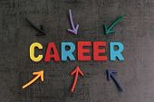 Office Work Career Path Opportunities Concept By Colorful Wooden Alphabets As Word Career With Magne poster