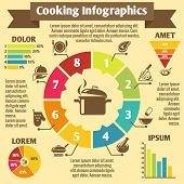 pic of pestle  - Cooking kitchen and restaurant infographic elements food and utensil icons and charts vector illustration - JPG