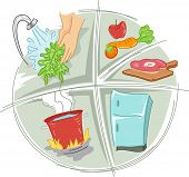 stock photo of sanitation  - Icon Illustration Featuring Kitchen Sanitation Reminders - JPG