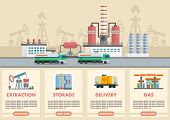 Vector Illustration Infographic Of Stages Of Oil Production Of Oil And Gasoline With Image Of Oil Ri poster