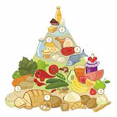 stock photo of margarine  - Omnivore nutrition pyramid with numbered food groups - JPG