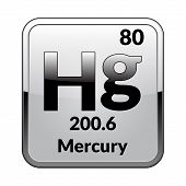 Mercury Symbol.chemical Element Of The Periodic Table On A Glossy White Background In A Silver Frame poster