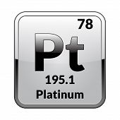 Platinum Symbol.chemical Element Of The Periodic Table On A Glossy White Background In A Silver Fram poster