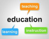 image of education  - Education Words Showing Train Educating And Educate - JPG