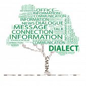 image of dialect  - High resolution concept or conceptual dialect green tree word cloud on white background wordcloud - JPG