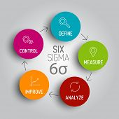 stock photo of diagram  - Vector Light Six sigma diagram scheme concept - JPG