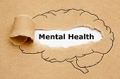 Text Mental Health Appearing Behind Torn Brown Paper With Drawn Human Brain On It. poster