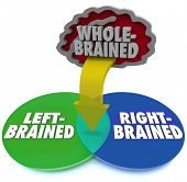 image of left brain  - Are you left or right brained or is neither side dominant - JPG