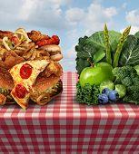 Постер, плакат: Healthy Living Concept