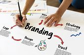 Product Branding Trademark Promotion Commercial Concept poster