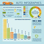 Постер, плакат: Car facts infographics