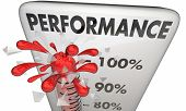 Performance Thermometer Measure Results 100 Percent 3d Illustration poster