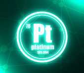 Platinum Chemical Element. Sign With Atomic Number And Atomic Weight. Chemical Element Of Periodic T poster