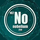 Nobelium Chemical Element. Sign With Atomic Number And Atomic Weight. Chemical Element Of Periodic T poster