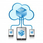 Cloud computing concept. Deploying Application from the Cloud to tablet and smart phones. Also known