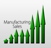 picture of macroeconomics  - Chart illustrating manufacturing sales growth macroeconomic indicator concept - JPG
