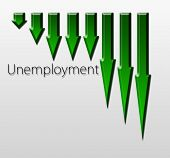 foto of macroeconomics  - Chart illustrating unemployment drop macroeconomic indicator concept - JPG