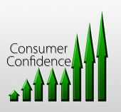 stock photo of macroeconomics  - Chart illustrating Consumer Confidence growth macroeconomic indicator concept - JPG