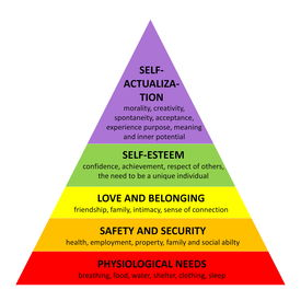 stock photo of human pyramid  - Detailed famous Maslow pyramid describing all essential needs for each human being - JPG