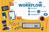 Постер, плакат: Workflow Design And Flat Design Illustration Concepts For Business Analysis