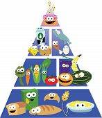 stock photo of food pyramid  - A vector cartoon representing a funny food pyramid every object is singly grouped - JPG