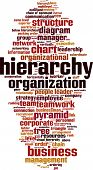 picture of hierarchy  - Hierarchy word cloud concept - JPG
