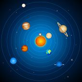 picture of uranus  - illustration of  planets with sun and moon in solar system - JPG