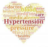 picture of hypertensive  - A Illustration with word cloud about hypertension - JPG
