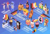Sales Promoters Isometric Flowchart With Street Food Vendors Attracting Families Kids Presenting And poster
