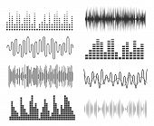 Set Of Sound Music Waves. Audio Technology Musical Pulse Or Sound Charts. Vector Music Waveform Equa poster