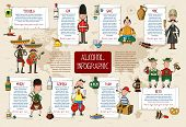 picture of alcoholic drinks  - Vector alcohol drinks infographic with national characters and symbols - JPG