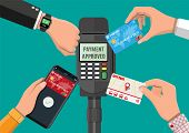 Hands With Transport Card, Smartphone, Smartwatch And Bank Card Near Pos Terminal. Wireless, Contact poster