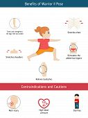 Infographics Of Yoga Pose poster