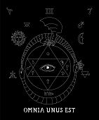 All-seeing Eye Is An Occult Symbol And The Inscription all Is One In Latin. Mysterious Black Backg poster