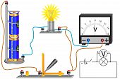 An Electric Circuit Consisting Of A Light Bulb, An Electric Current Source, Conductors, A Switch, A  poster
