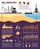 Oil Industry. Gas Infographics, Flat Technology Production Petrol. Ship Fuel Tanks, Cargo Platforms  poster