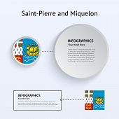 Saint-Pierre and Miquelon Country Set of Banners.