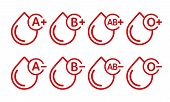 Blood Types Vector Icons Isolated On White. Drops Of Blood With Blood Type poster