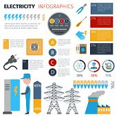foto of electricity  - Electricity infographics set with energy and power generation symbols and charts vector illustration - JPG