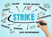 Strike And Labor Law Concept. Chart With Keywords And Icons On Blue Background poster