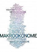 pic of macroeconomics  - Word cloud  - JPG